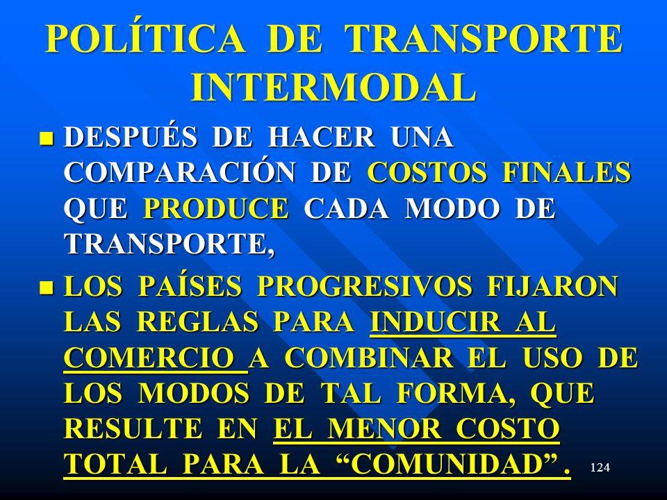 POLÍTICA DE TRANSPORTE INTERMODAL