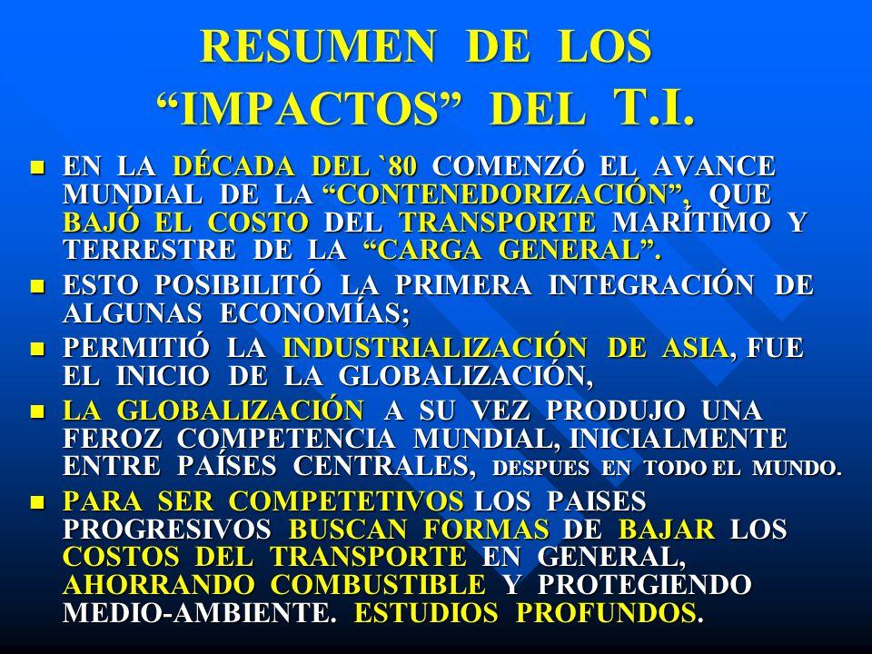 RESUMEN DE LOS IMPACTOS DEL T.I.
