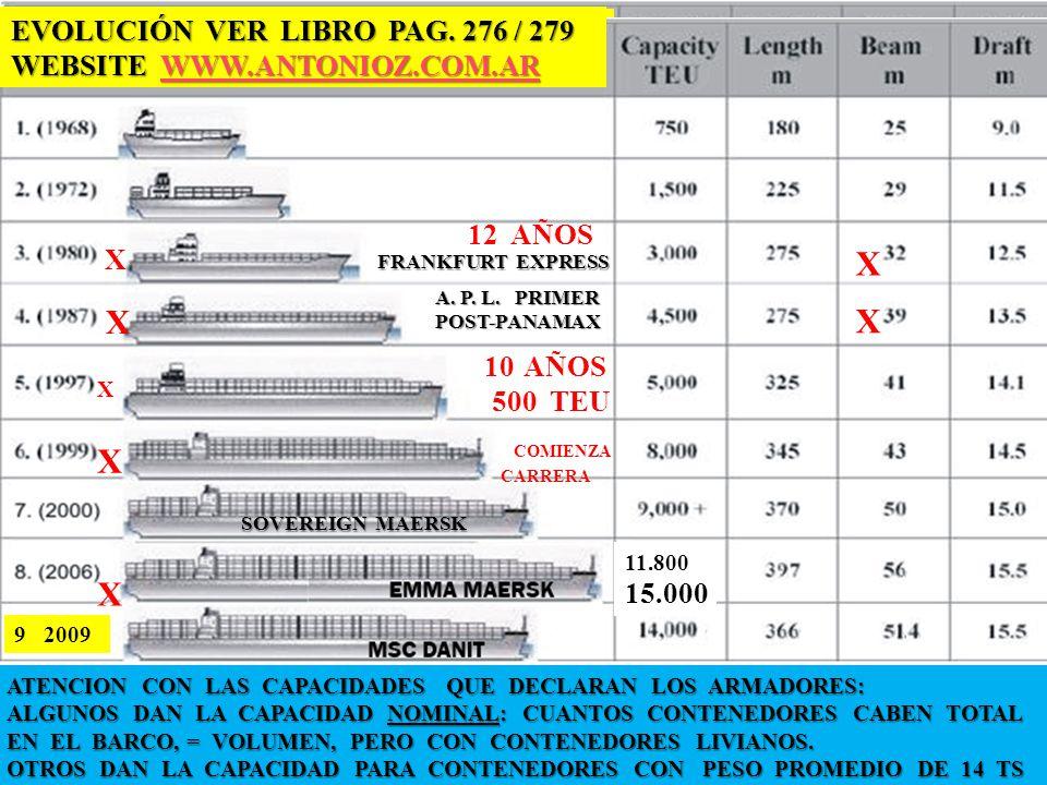EVOLUCIÓN VER LIBRO PAG. 276 / 279