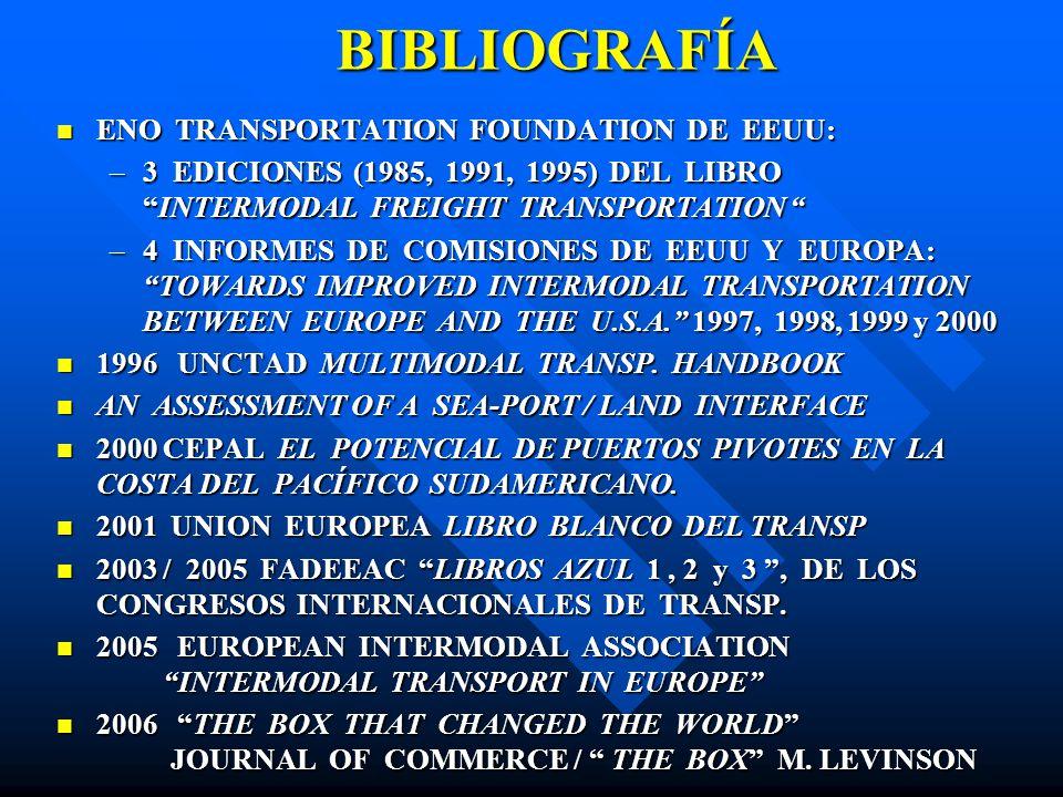 BIBLIOGRAFÍA ENO TRANSPORTATION FOUNDATION DE EEUU: