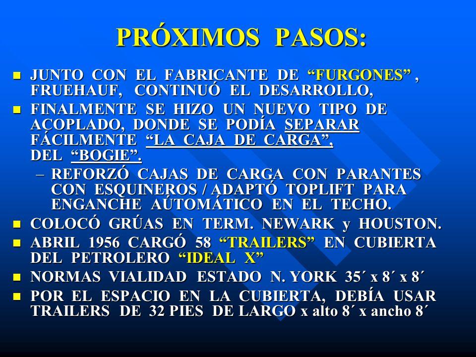 PRÓXIMOS PASOS: JUNTO CON EL FABRICANTE DE FURGONES , FRUEHAUF, CONTINUÓ EL DESARROLLO,