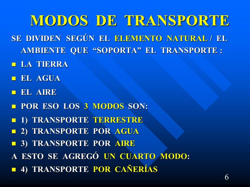 MODOS DE TRANSPORTE SE DIVIDEN SEGÚN EL ELEMENTO NATURAL / EL AMBIENTE QUE SOPORTA EL TRANSPORTE :