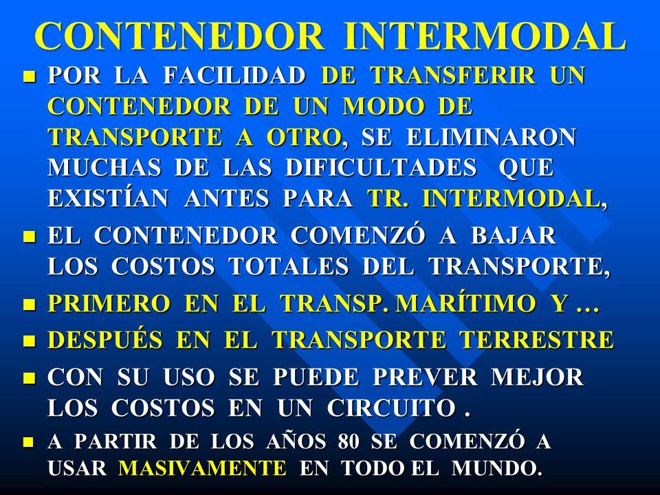 CONTENEDOR INTERMODAL