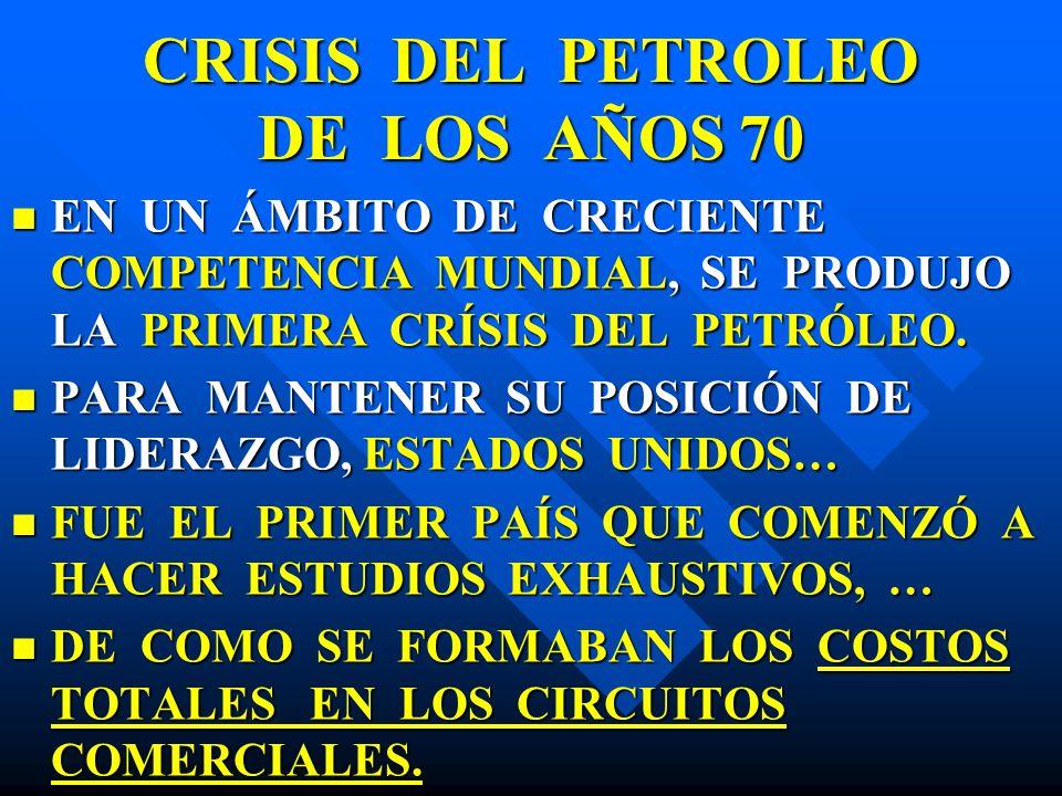 CRISIS DEL PETROLEO DE LOS AÑOS 70
