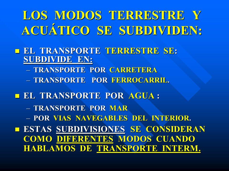 LOS MODOS TERRESTRE Y ACUÁTICO SE SUBDIVIDEN: