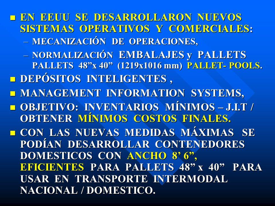 EN EEUU SE DESARROLLARON NUEVOS SISTEMAS OPERATIVOS Y COMERCIALES: