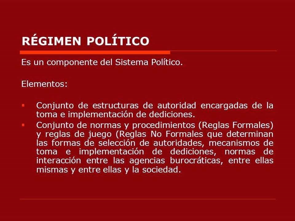 RÉGIMEN POLÍTICO Es un componente del Sistema Político. Elementos: