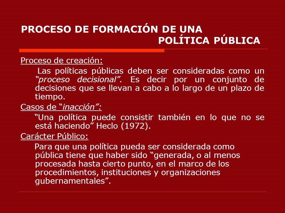 PROCESO DE FORMACIÓN DE UNA POLÍTICA PÚBLICA
