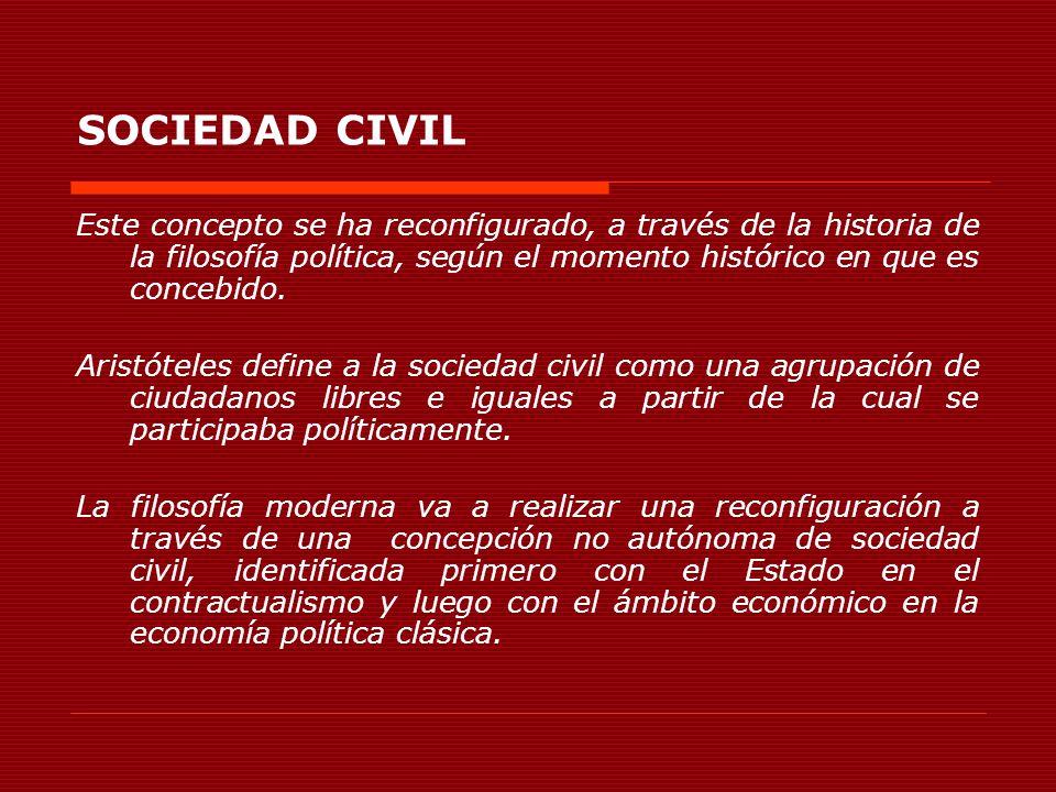 SOCIEDAD CIVIL Este concepto se ha reconfigurado, a través de la historia de la filosofía política, según el momento histórico en que es concebido.
