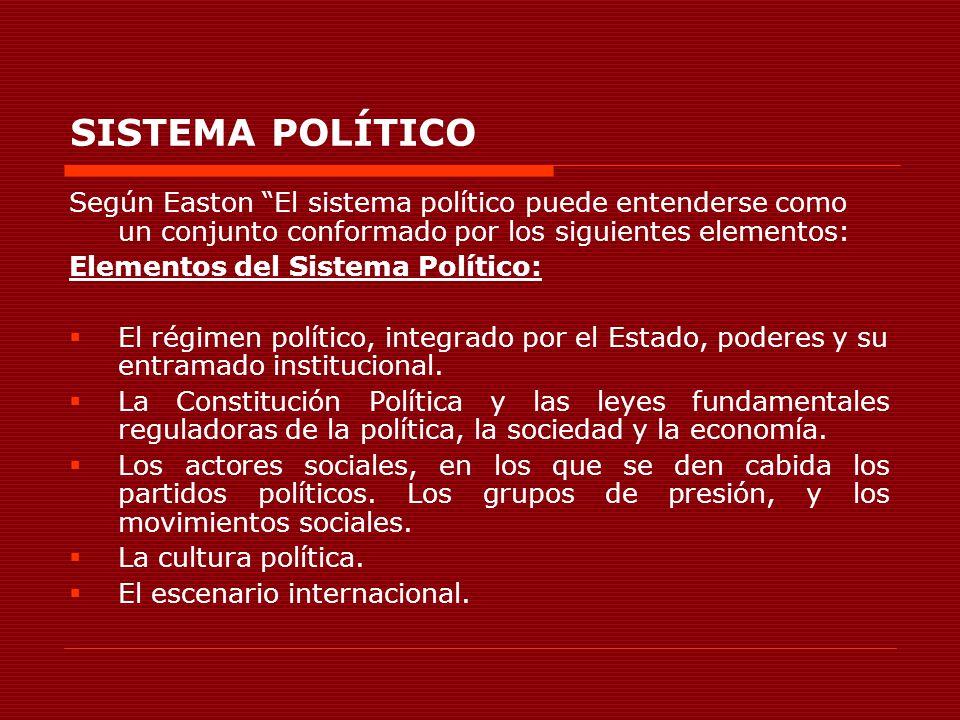 SISTEMA POLÍTICO Según Easton El sistema político puede entenderse como un conjunto conformado por los siguientes elementos: