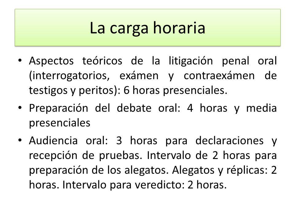 La carga horaria Aspectos teóricos de la litigación penal oral (interrogatorios, exámen y contraexámen de testigos y peritos): 6 horas presenciales.