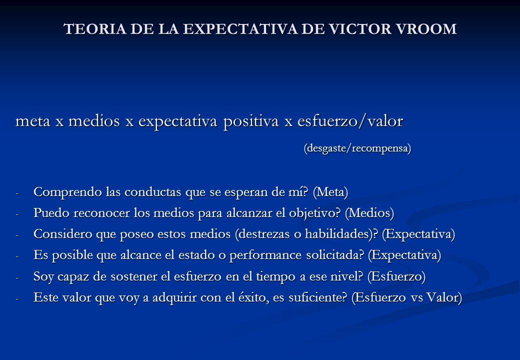 TEORIA DE LA EXPECTATIVA DE VICTOR VROOM