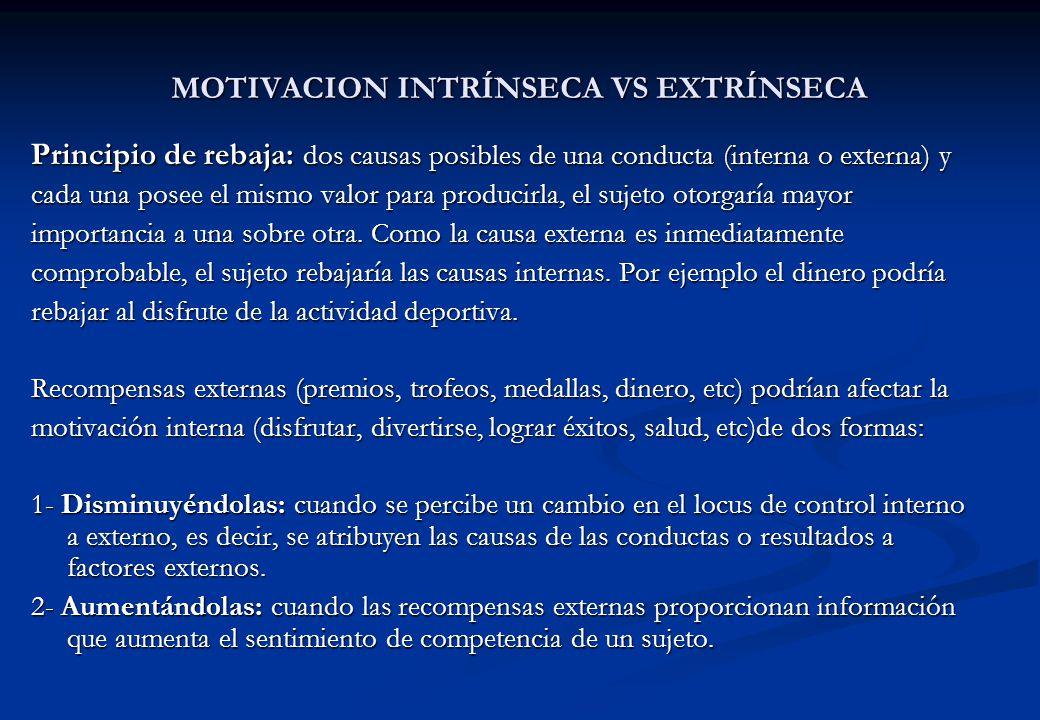 MOTIVACION INTRÍNSECA VS EXTRÍNSECA