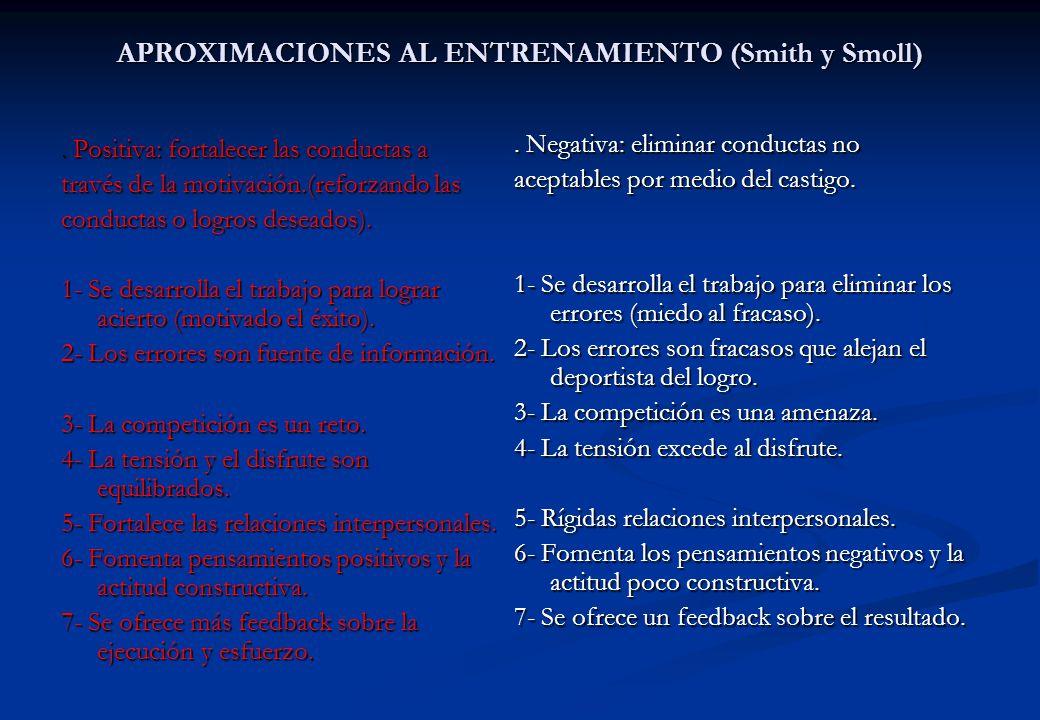 APROXIMACIONES AL ENTRENAMIENTO (Smith y Smoll)
