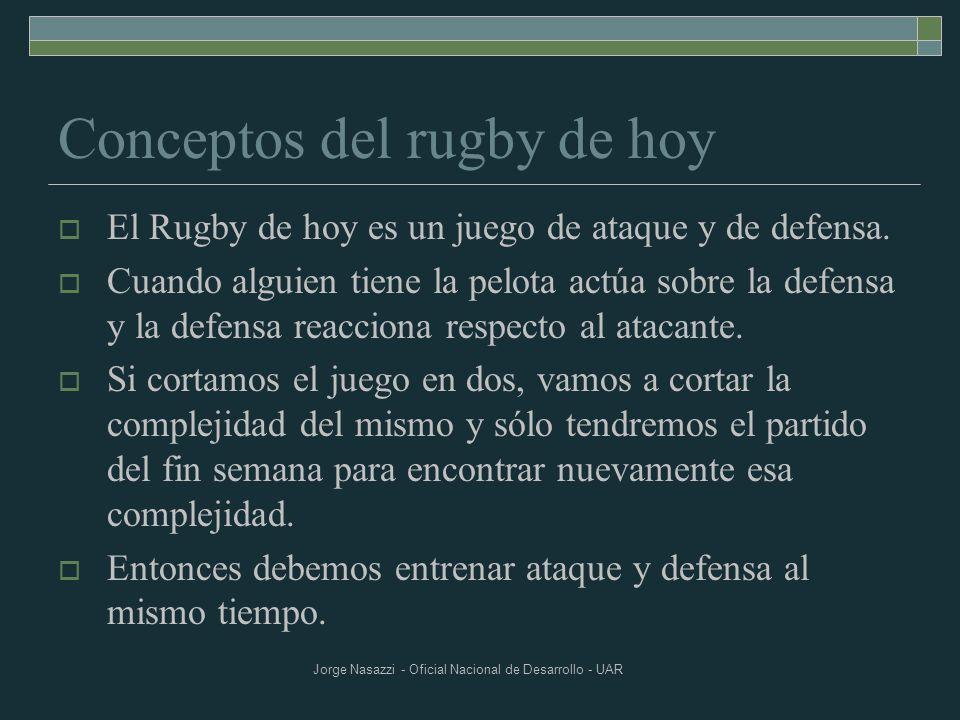 Conceptos del rugby de hoy
