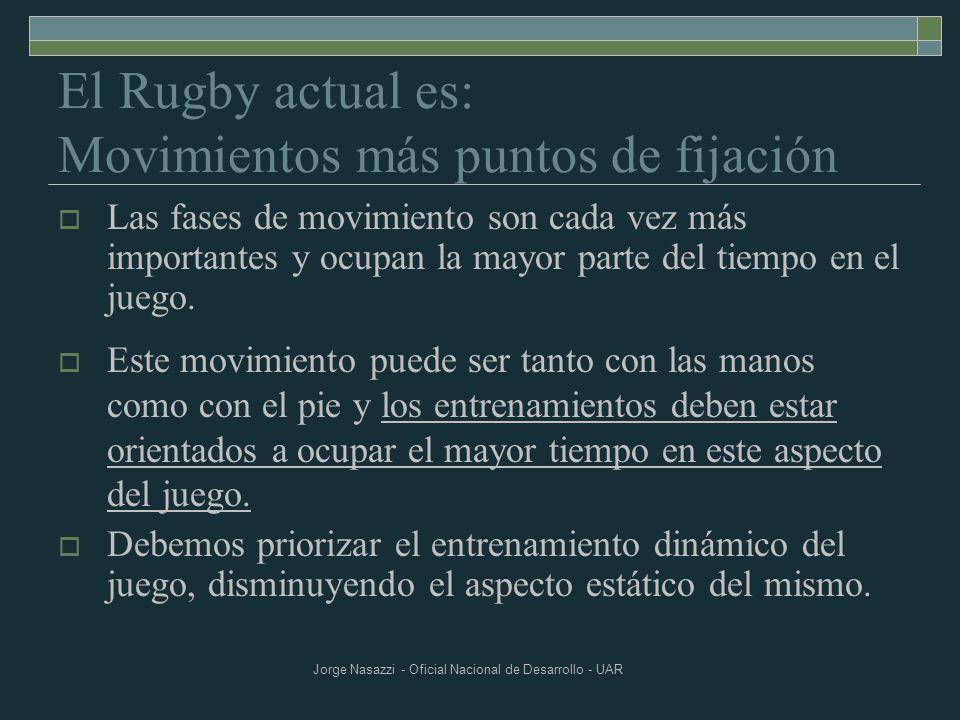 El Rugby actual es: Movimientos más puntos de fijación