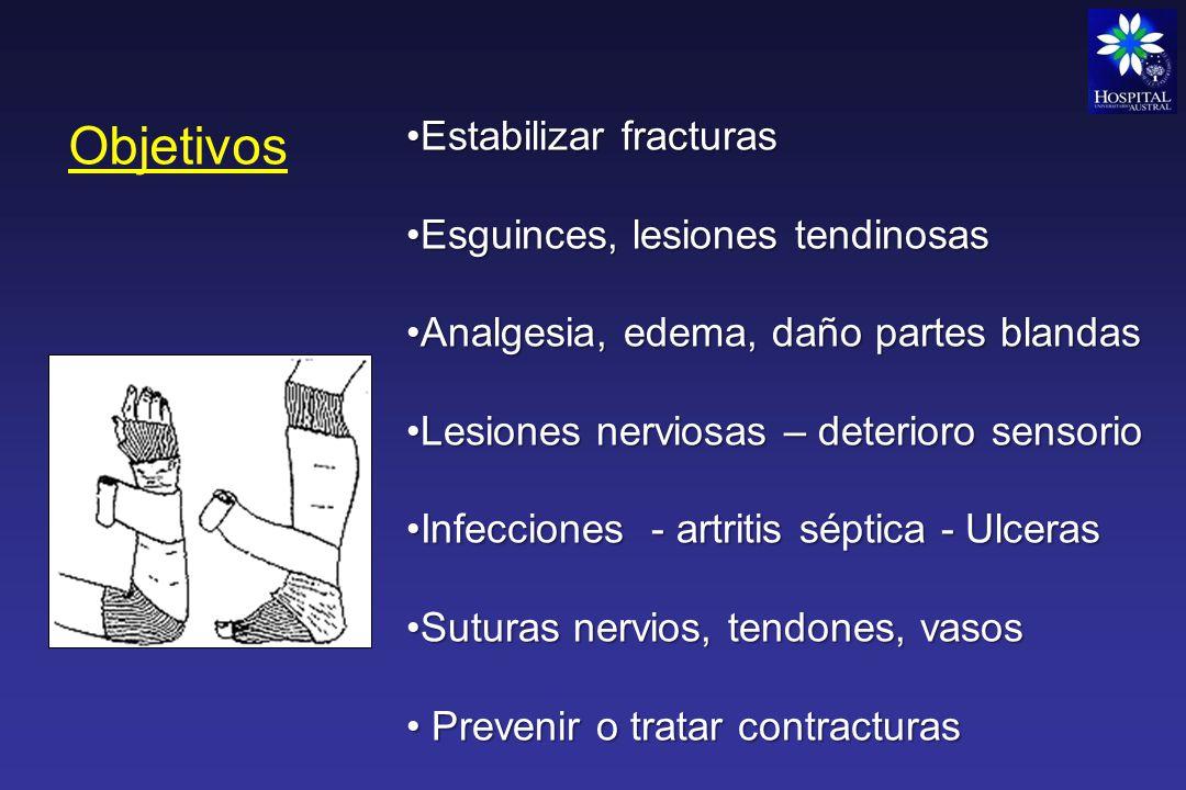 Objetivos Estabilizar fracturas Esguinces, lesiones tendinosas