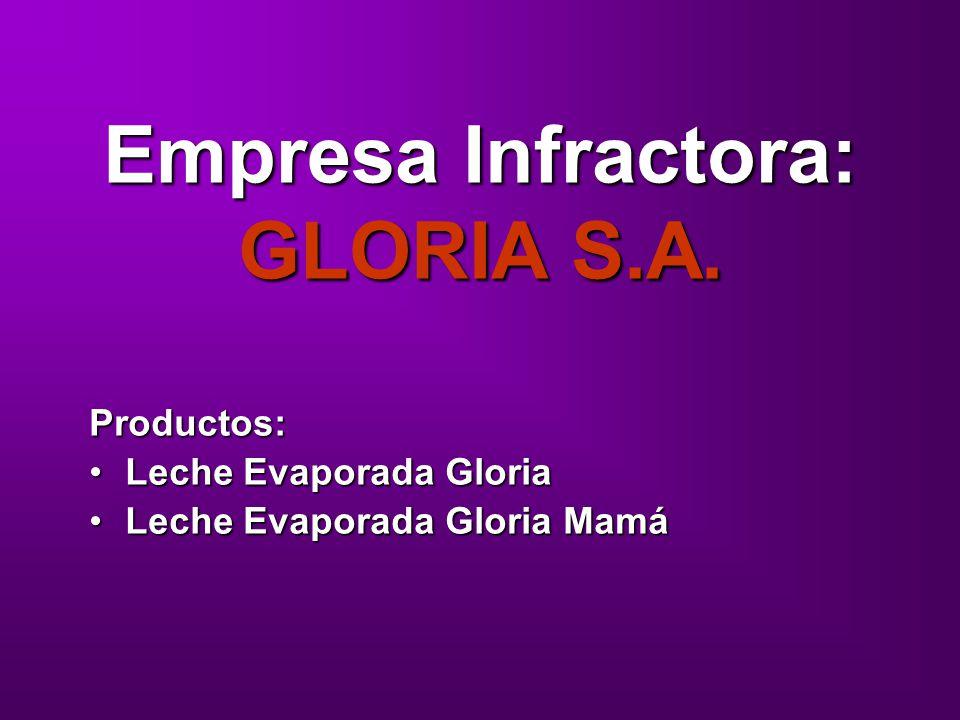 Empresa Infractora: GLORIA S.A.