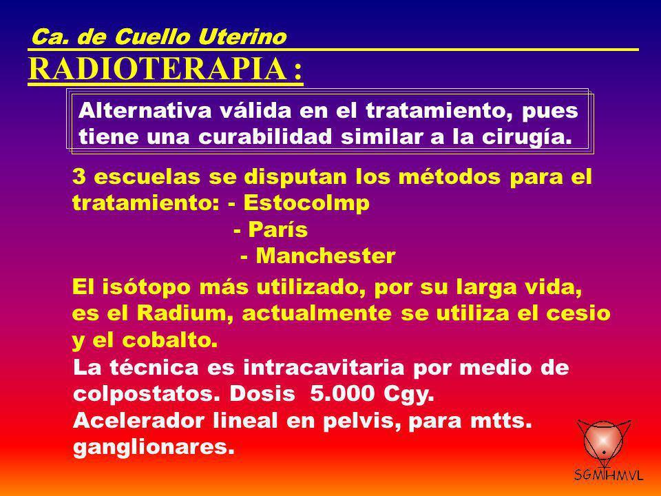 RADIOTERAPIA : Ca. de Cuello Uterino Ca. de Cuello Uterino