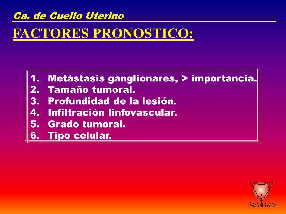 FACTORES PRONOSTICO: Ca. de Cuello Uterino Ca. de Cuello Uterino