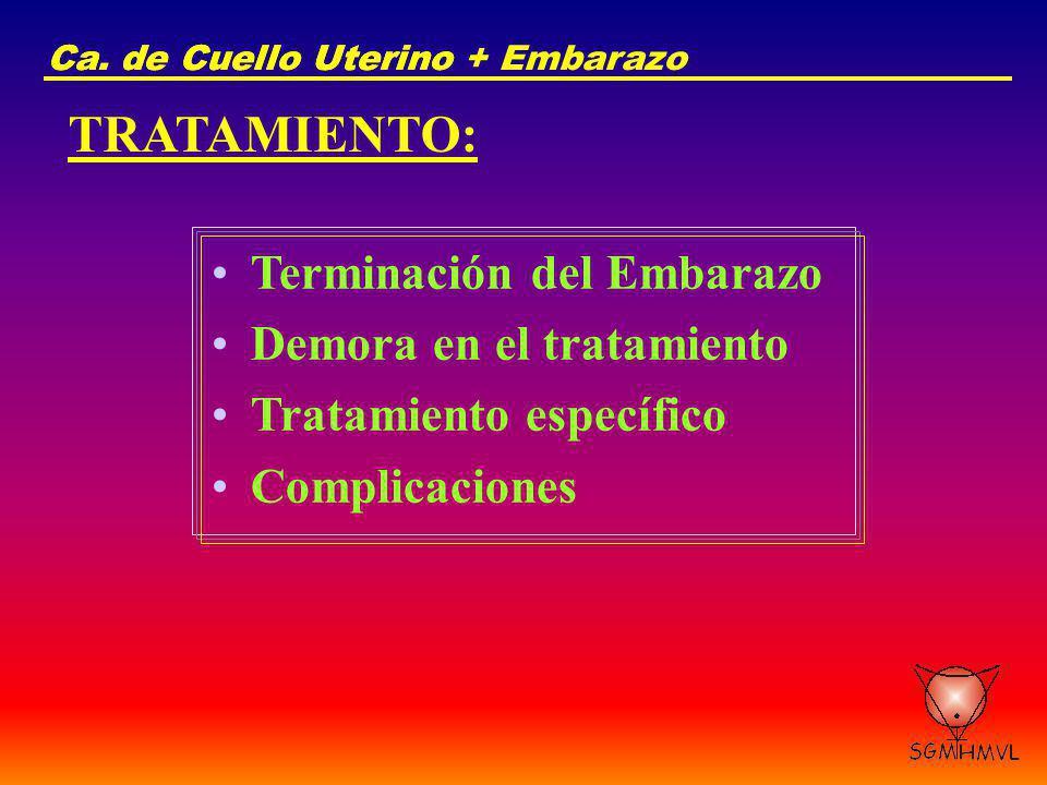 TRATAMIENTO: Terminación del Embarazo Demora en el tratamiento