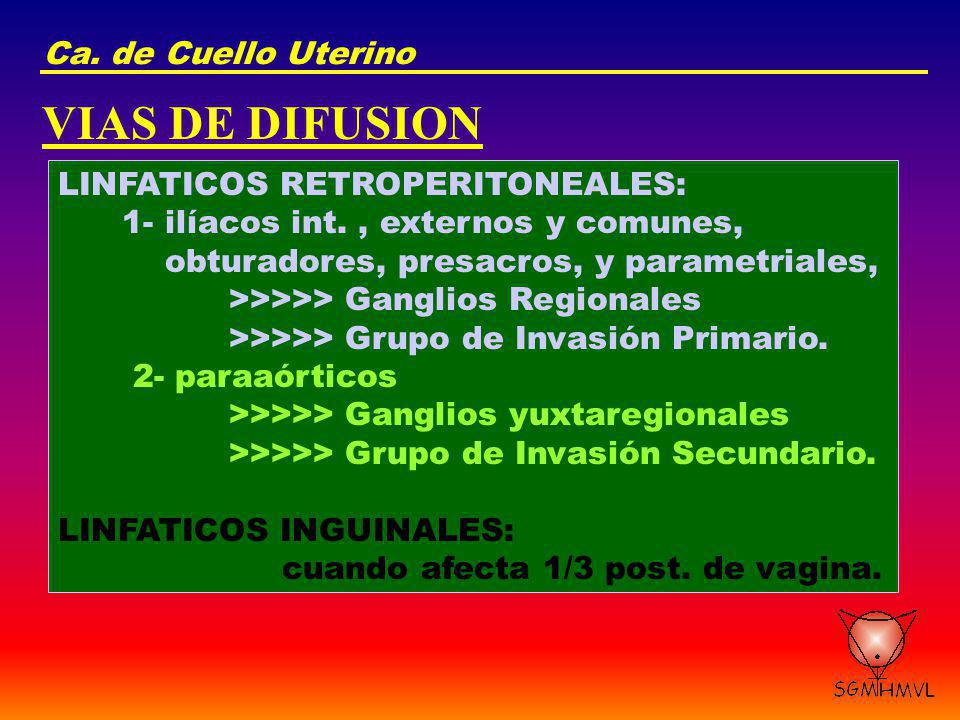 VIAS DE DIFUSION Ca. de Cuello Uterino LINFATICOS RETROPERITONEALES: