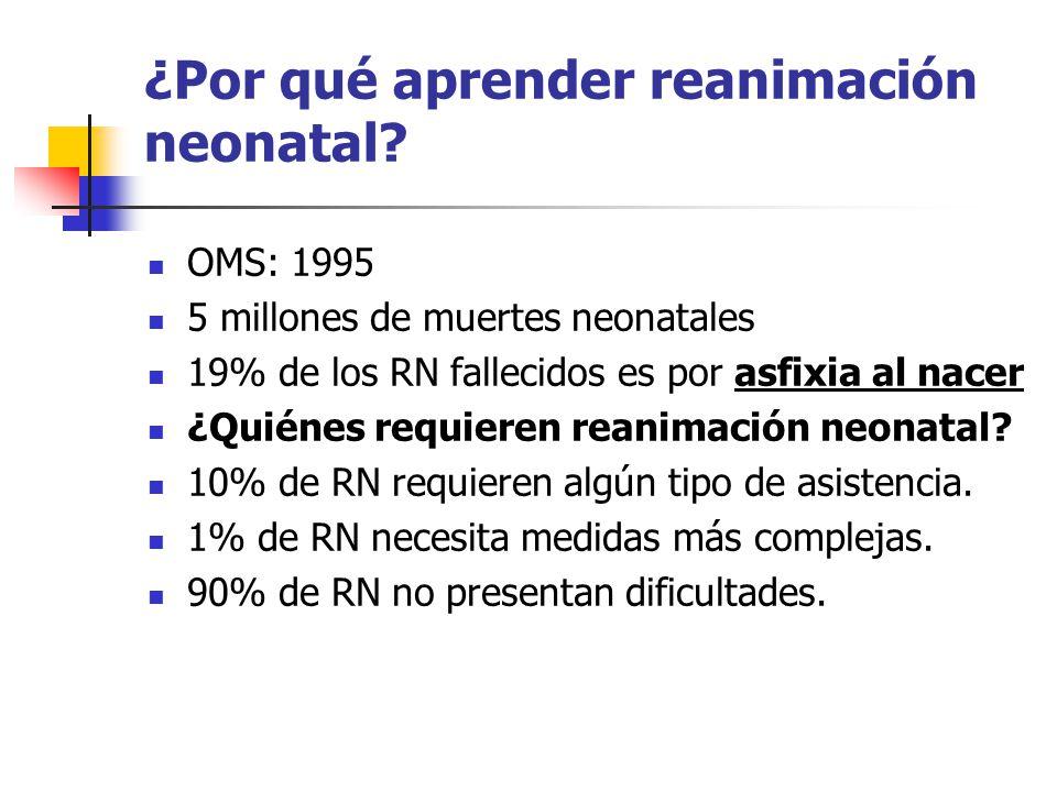 ¿Por qué aprender reanimación neonatal