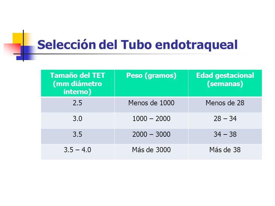 Selección del Tubo endotraqueal