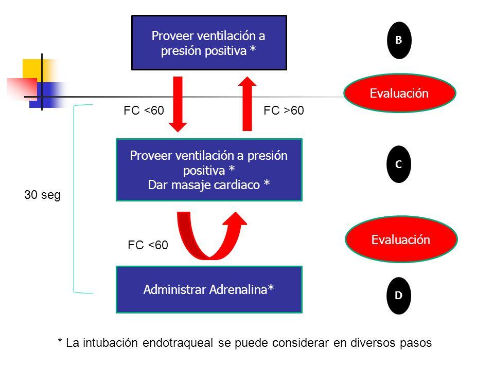 Proveer ventilación a presión positiva * B