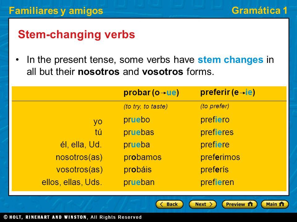 Stem-changing verbs In the present tense, some verbs have stem changes in all but their nosotros and vosotros forms.