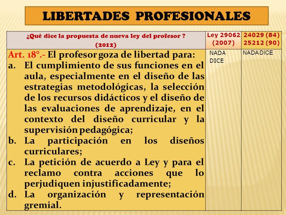 LIBERTADES PROFESIONALES