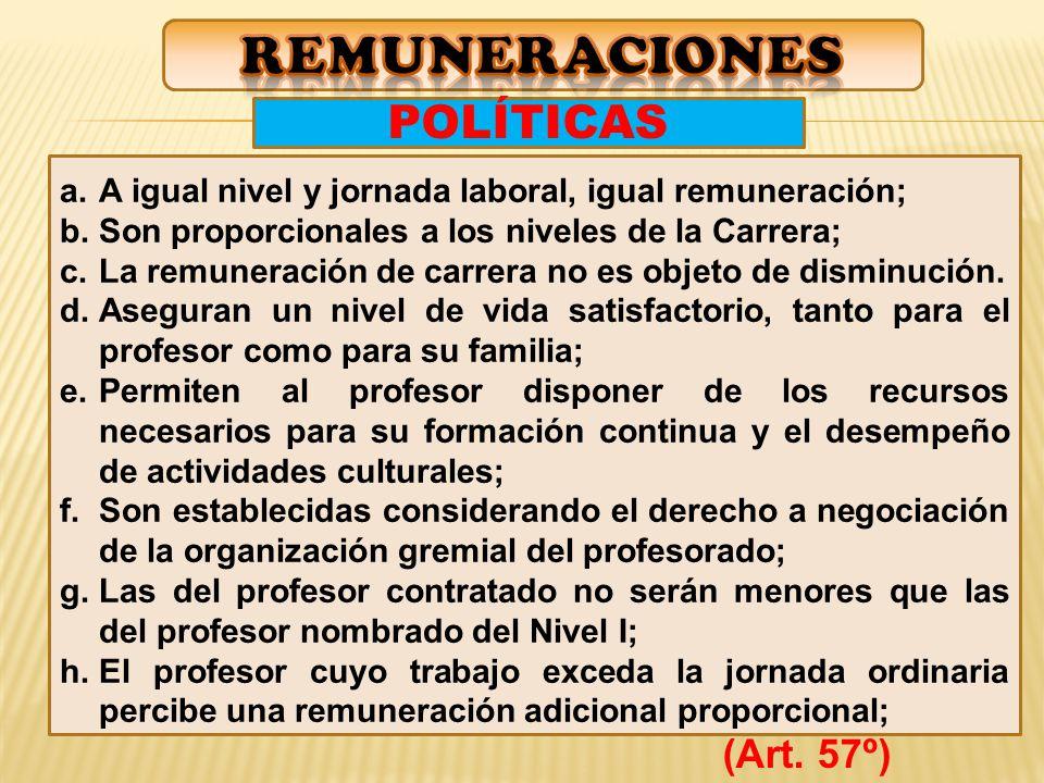 remuneraciones POLÍTICAS (Art. 57º)