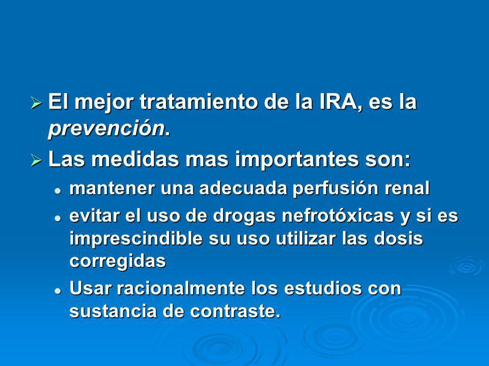 El mejor tratamiento de la IRA, es la prevención.