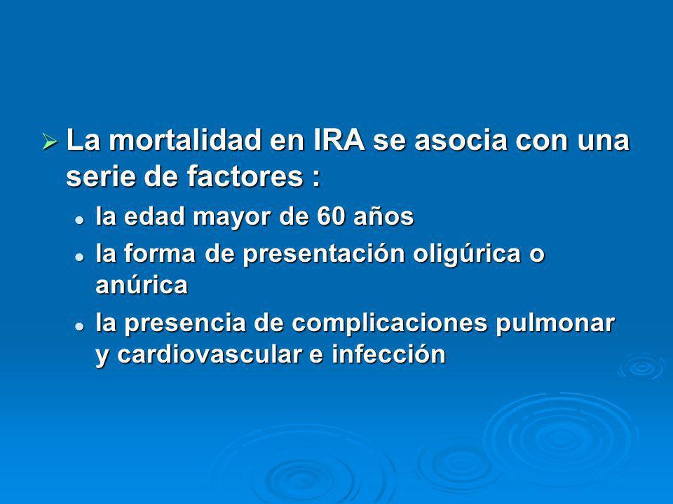 La mortalidad en IRA se asocia con una serie de factores :