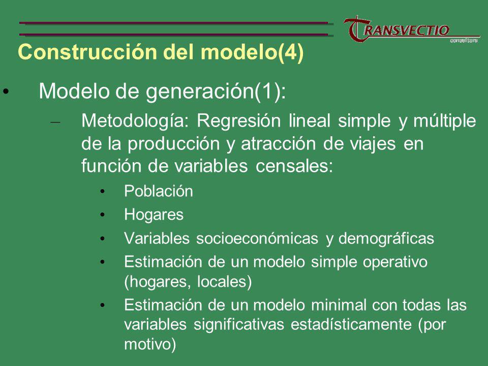 Construcción del modelo(4)