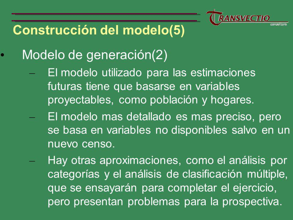 Construcción del modelo(5)