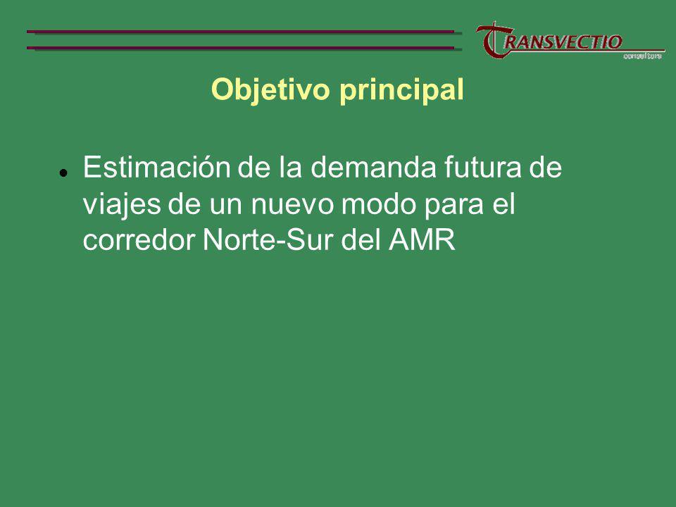 Objetivo principal Estimación de la demanda futura de viajes de un nuevo modo para el corredor Norte-Sur del AMR.