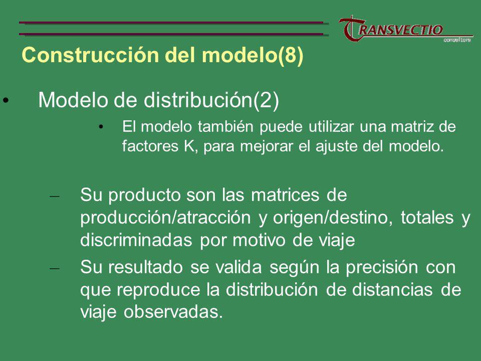 Construcción del modelo(8)