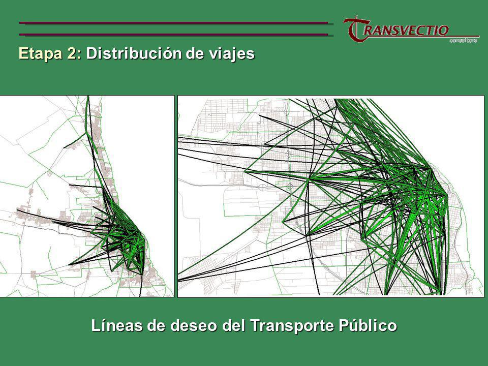 Líneas de deseo del Transporte Público