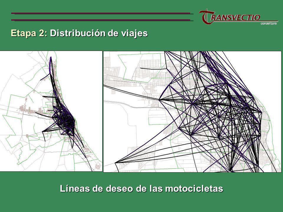 Líneas de deseo de las motocicletas