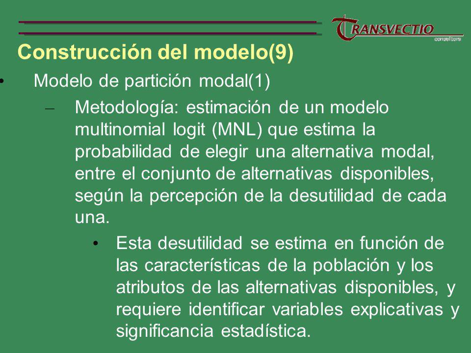 Construcción del modelo(9)
