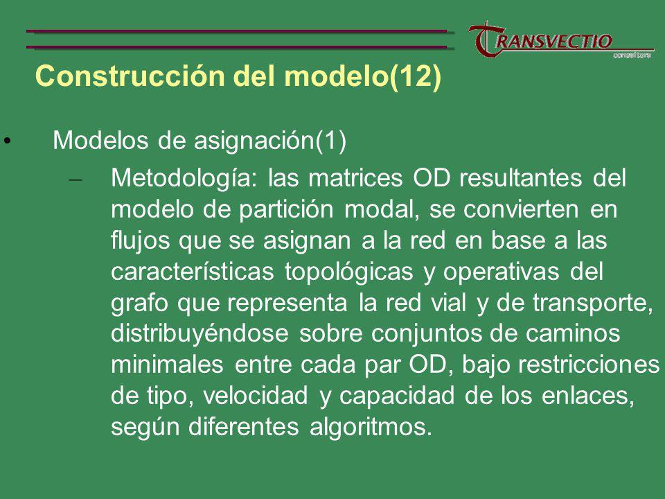 Construcción del modelo(12)