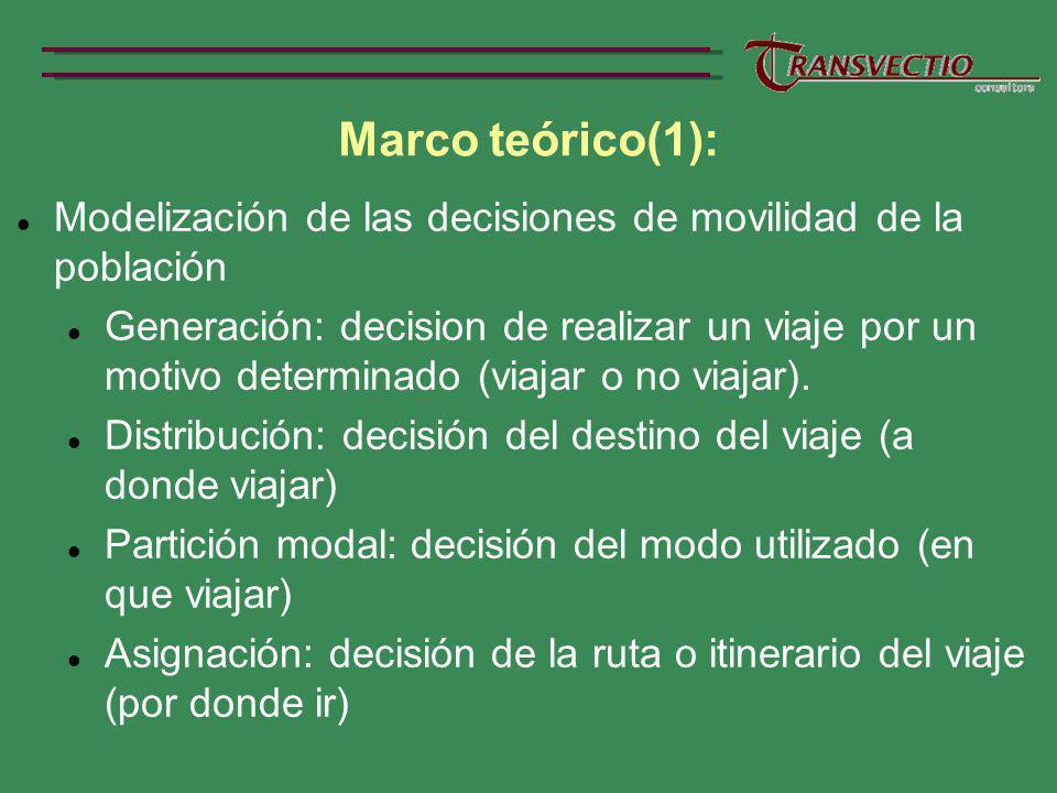 Marco teórico(1): Modelización de las decisiones de movilidad de la población.