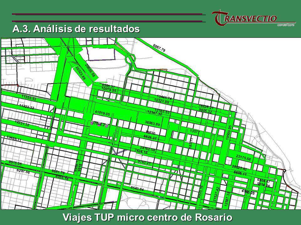 Viajes TUP micro centro de Rosario