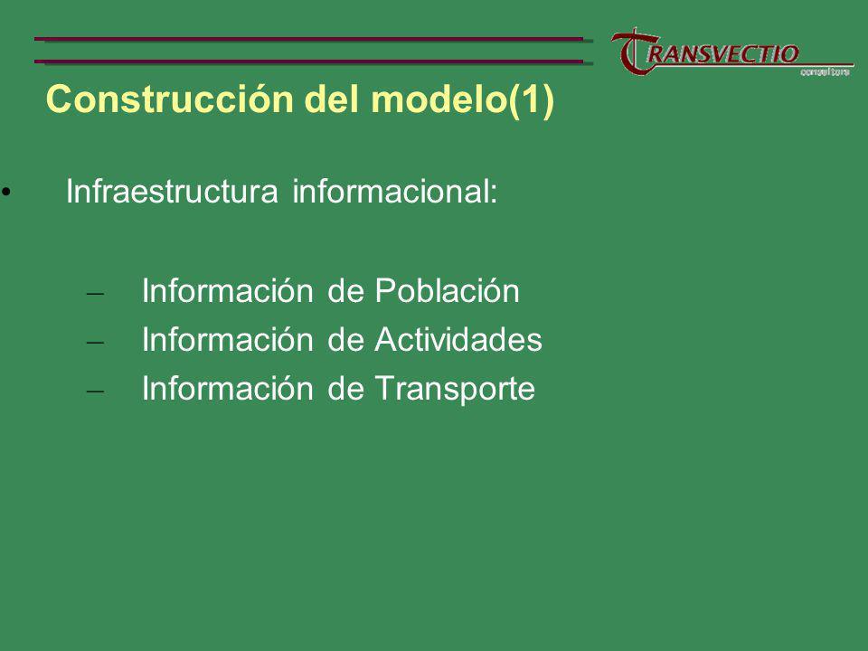 Construcción del modelo(1)