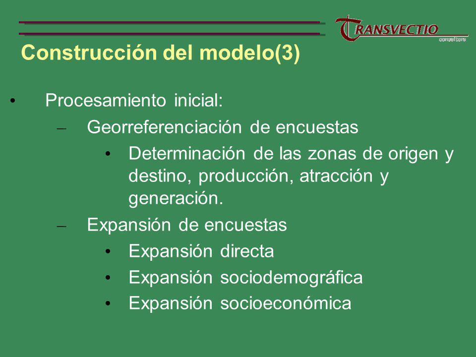 Construcción del modelo(3)