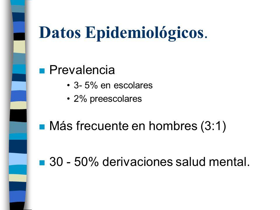 Datos Epidemiológicos.