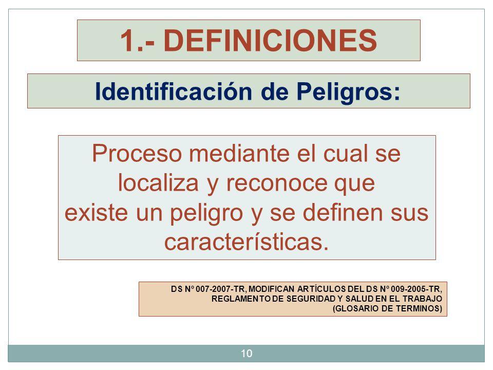 Identificación de Peligros: