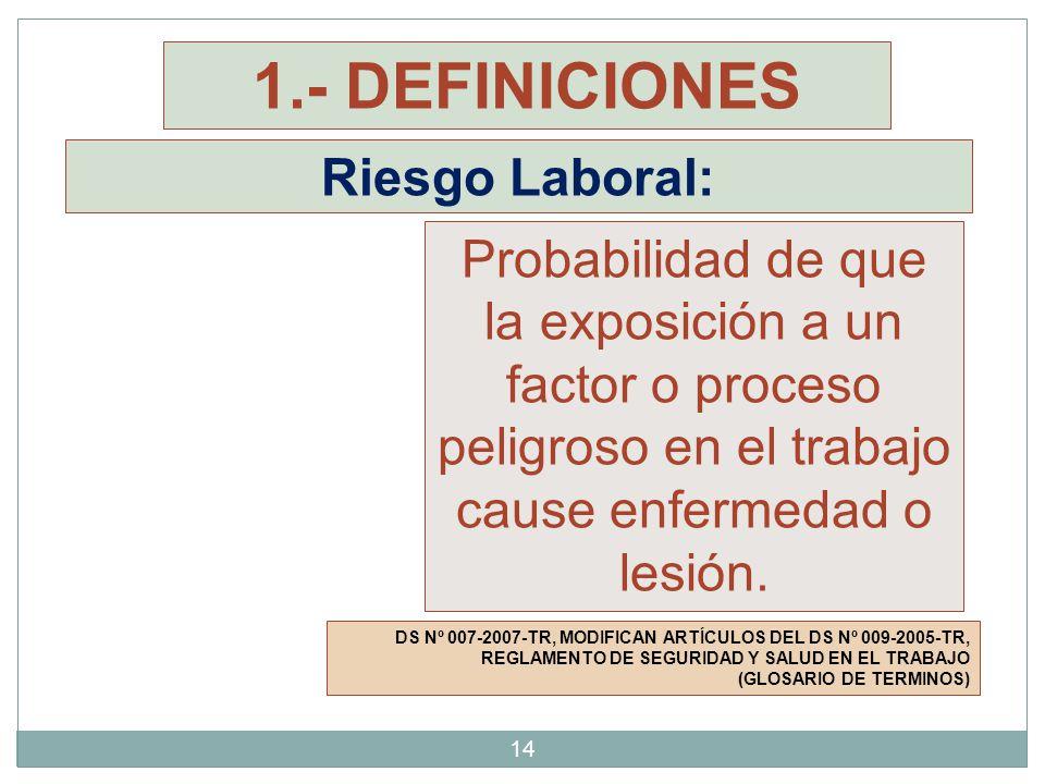1.- DEFINICIONES Riesgo Laboral: