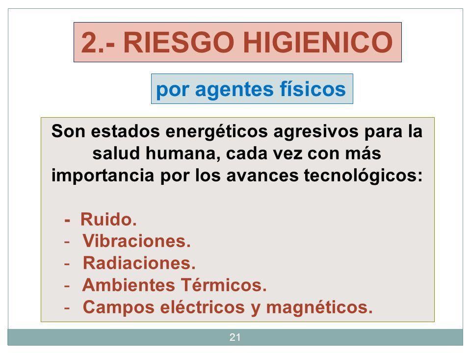 2.- RIESGO HIGIENICO por agentes físicos